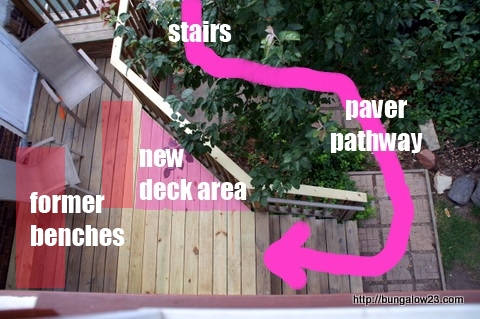 deck overhead with descriptions