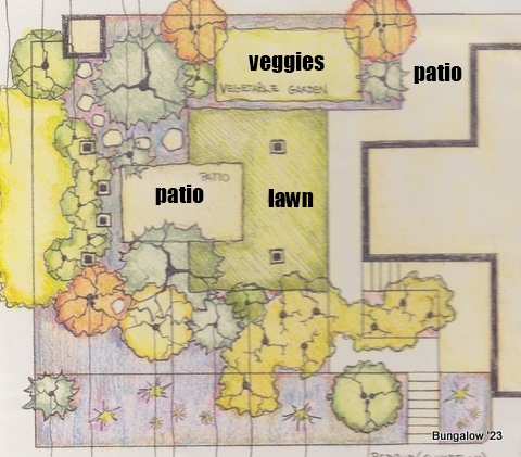 garden plan before